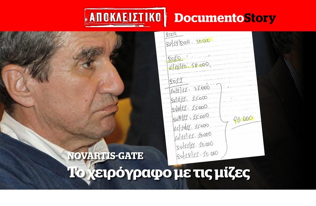Αποκλειστικό – #Novartis_Gate: Ένα κατασχεμένο έγγραφο επιβεβαιώνει τον προστατευόμενο μάρτυρα για τις μίζες