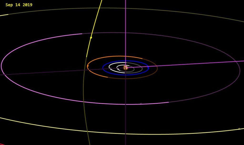 Αστρονομία: Ανακαλύφθηκε ένας δεύτερος κομήτης-επισκέπτης, που ίσως έρχεται από άλλο ηλιακό σύστημα (Video)