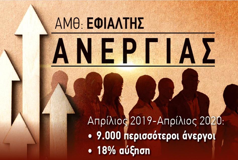 Ανεργία – εφιάλτης για Ανατολική Μακεδονία – Θράκη (πίνακες)
