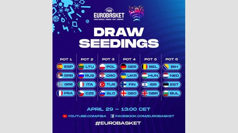 Eurobasket 2022: Στους ισχυρούς η Εθνική μας