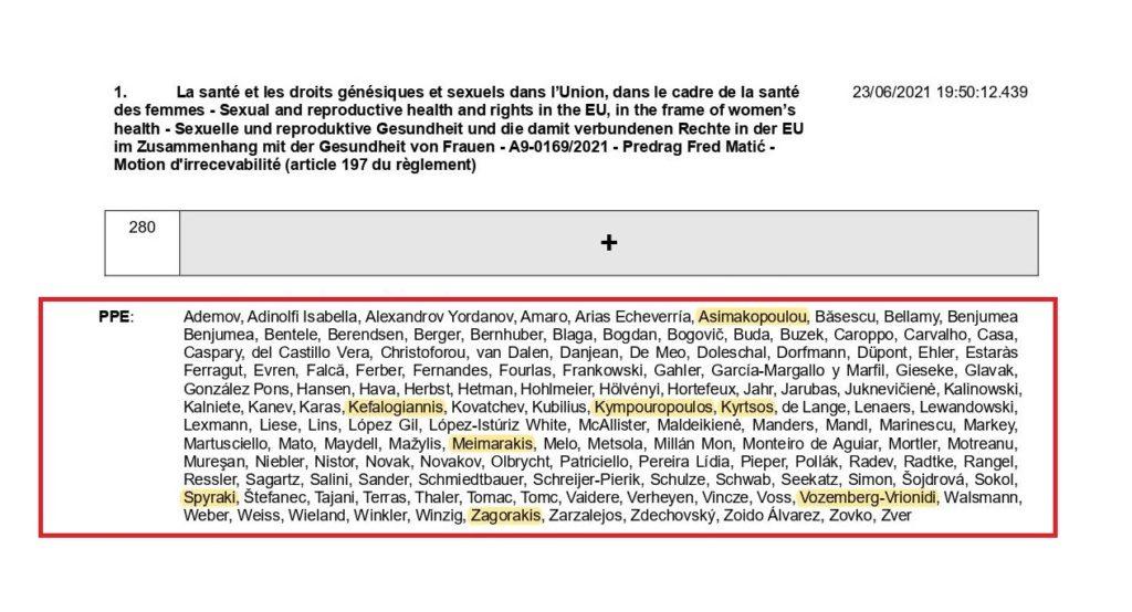 Οι Ευρωβουλευτές της ΝΔ ψήφισαν ουσιαστικά κατά της… άμβλωσης!