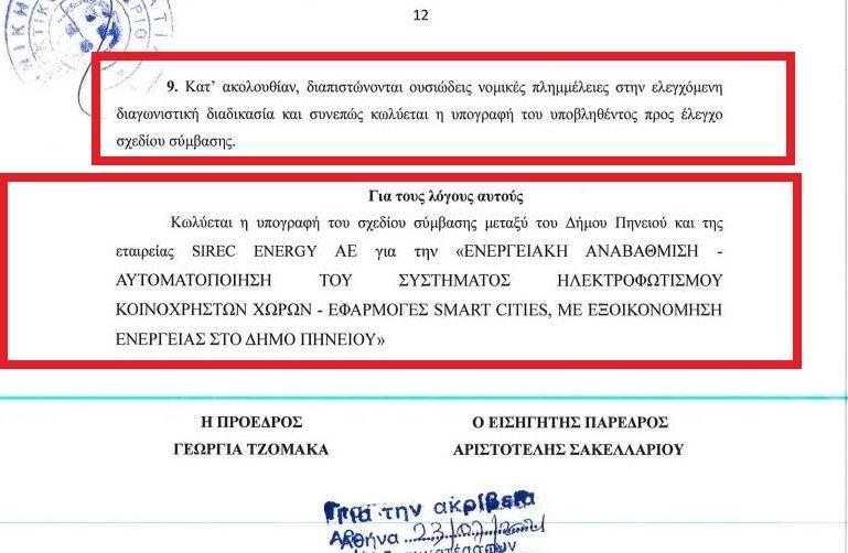 Σοβαρά ερωτήματα για «γαλάζιο» δήμαρχο της Ηλείας μετά από απόφαση του Ελεγκτικού Συνεδρίου